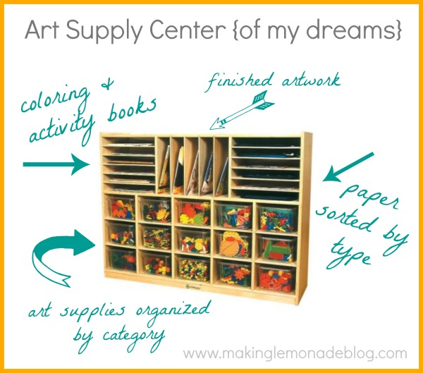 kids' art supply organization center