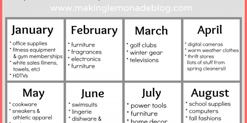 Best Deals by Month Calendar