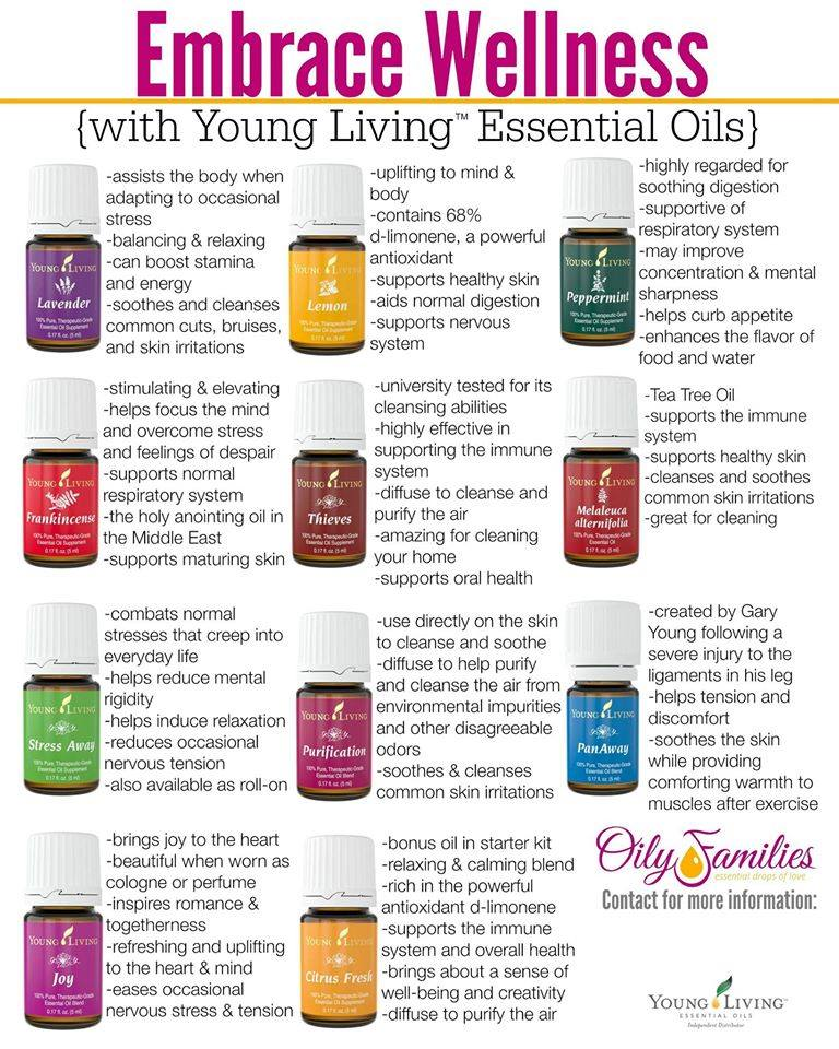 Young Living Essential Oils Cough They 39 re Young Living Essential