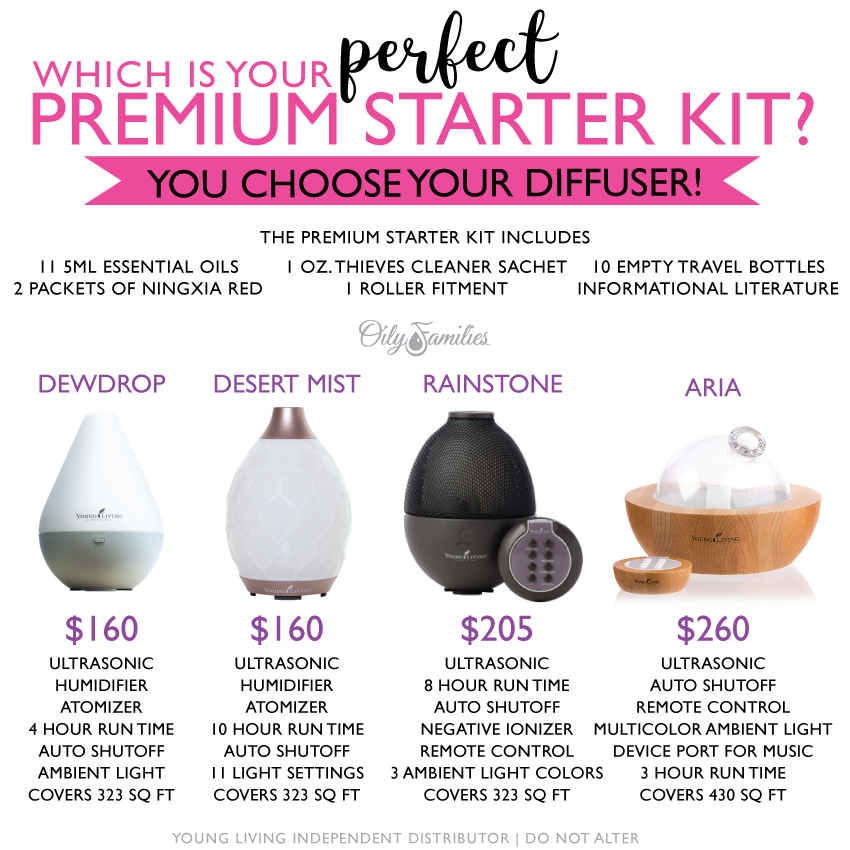 best deal on the Young Living Premium Starter Kit essential oils