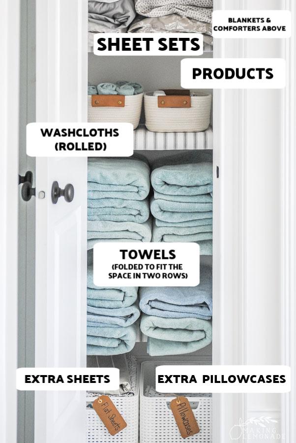 linen closet zones